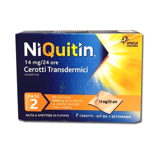 Qual è la terapia nicotinica sostitutiva più adatta a me? | NicoZero